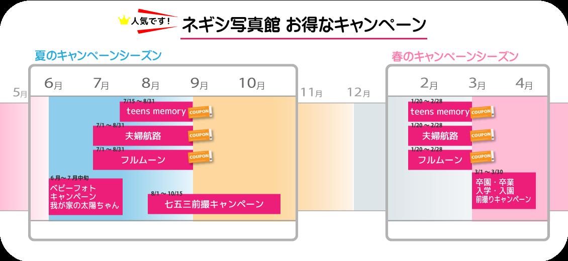 お得なキャンペーンカレンダー ネギシ写真館|富山市総曲輪 伝統ある写真館 フォトスタジオ